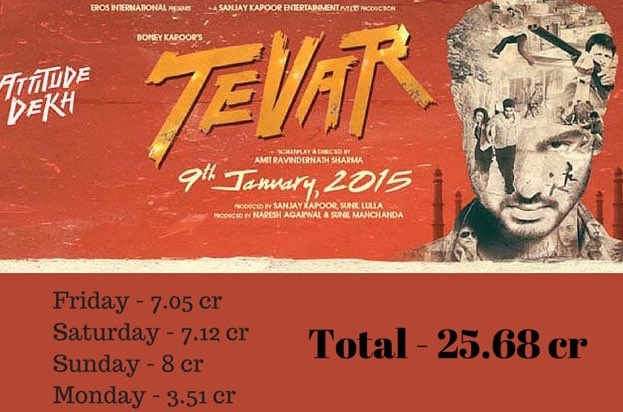 Tevar Box Office Collections